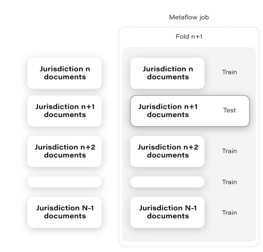 IDP Metaflow
