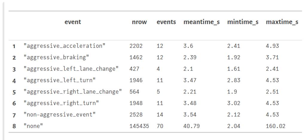 DataFrame variable in a printable context